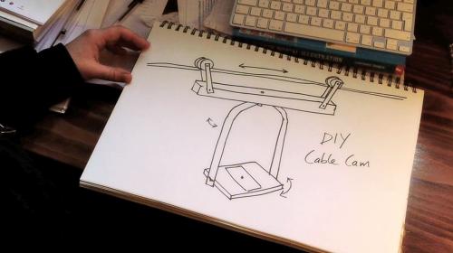 Progetto cable cam